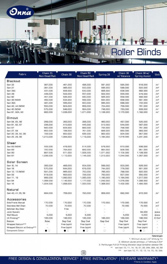 harga roller blind onna blue