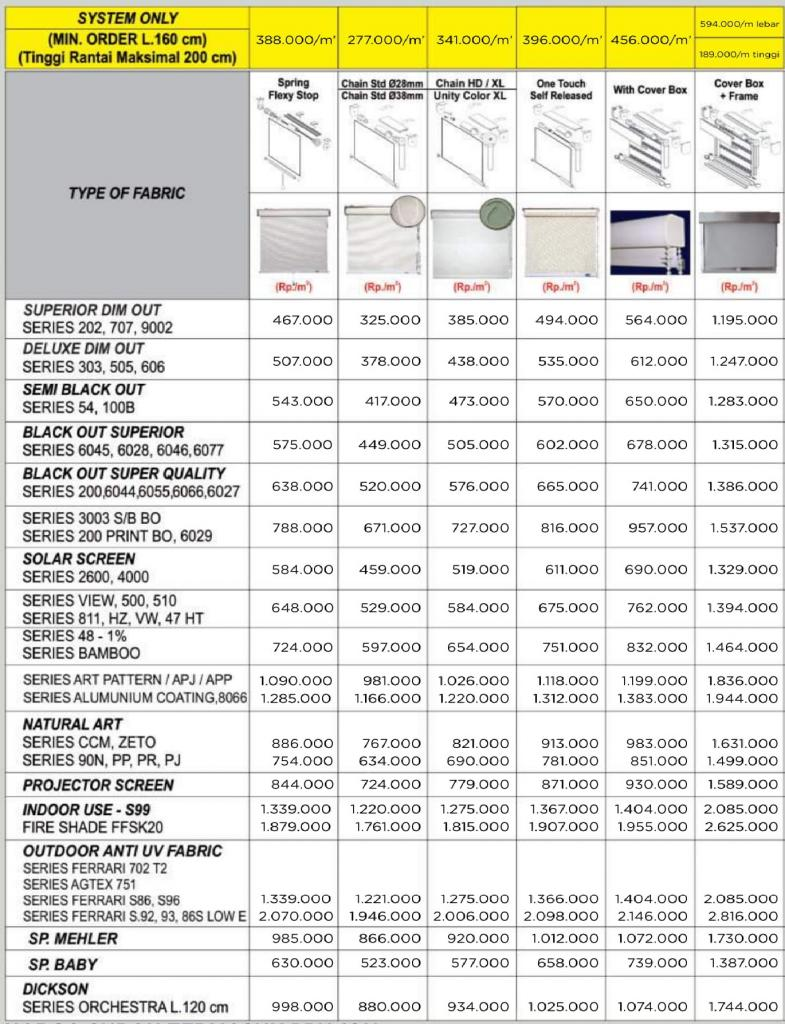 Harga Roller Blind Sharp Point