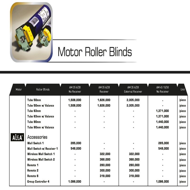 harga roller blind motorized alia