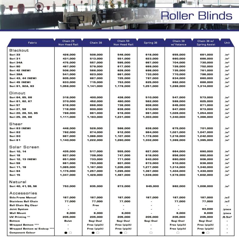 harga roller blind termurah dan terlengkap
